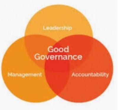 Good governance bundle from Care 4 Quality